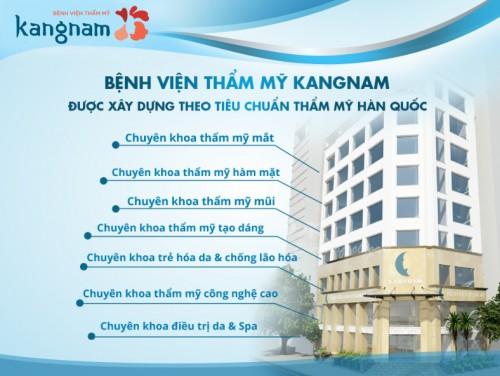 Độn cằm không phẫu thuật tại Kangnam